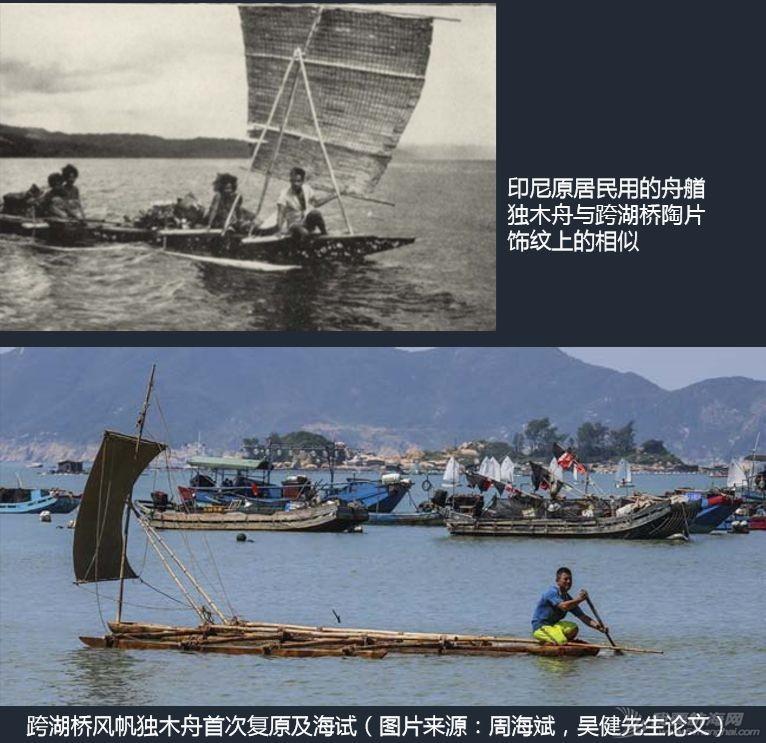 小帆笔记:中式帆船的古往今来(上)|非常航海课堂w45.jpg