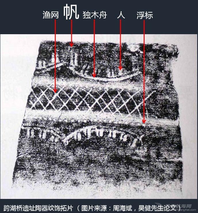 小帆笔记:中式帆船的古往今来(上)|非常航海课堂w44.jpg