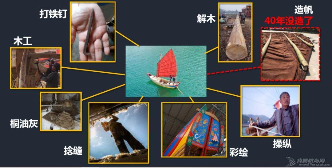 小帆笔记:中式帆船的古往今来(中) 非常航海课堂w18.jpg