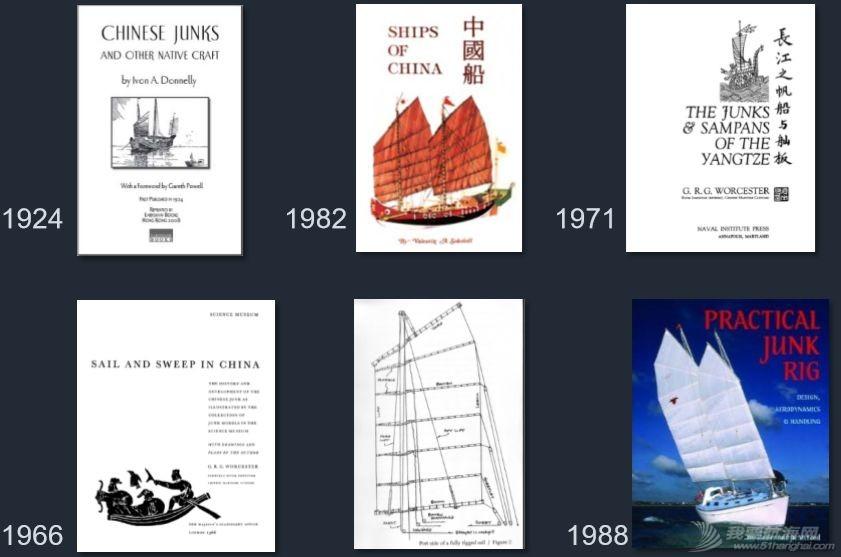 小帆笔记:中式帆船的古往今来(下)|非常航海课堂w4.jpg