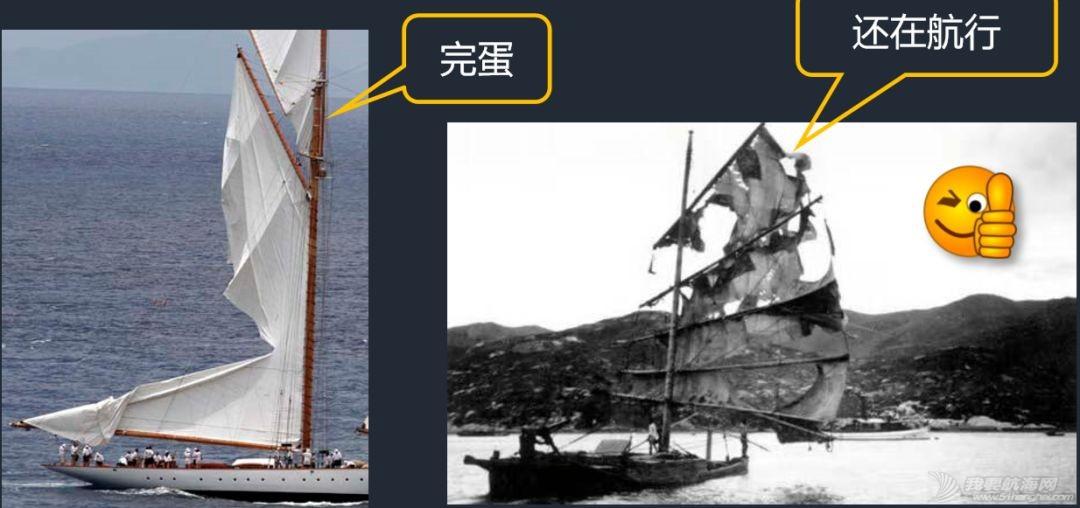 小帆笔记:中式帆船的古往今来(下)|非常航海课堂w7.jpg