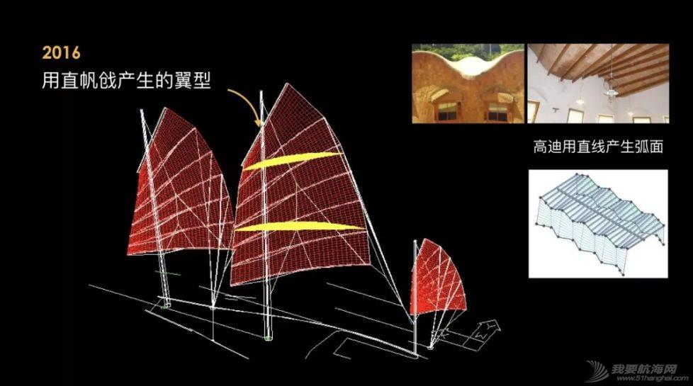 小帆笔记:中式帆船的古往今来(下)|非常航海课堂w16.jpg