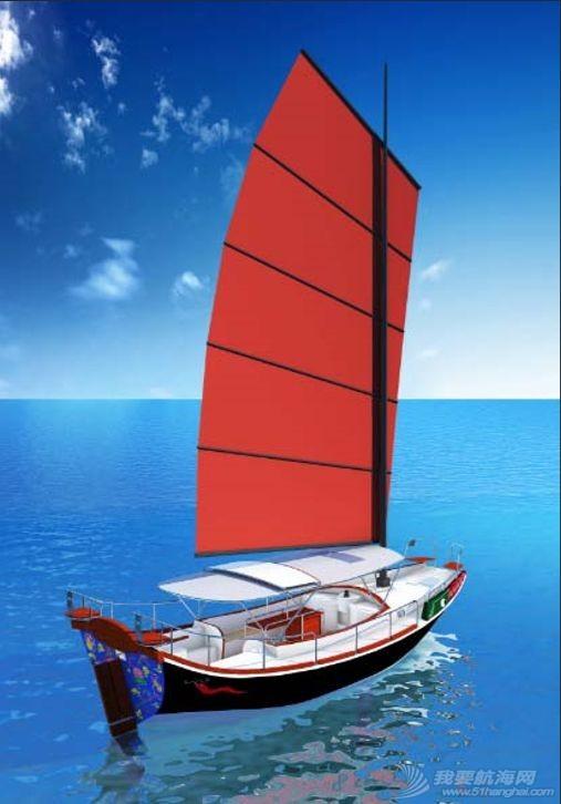 小帆笔记:中式帆船的古往今来(下)|非常航海课堂w20.jpg