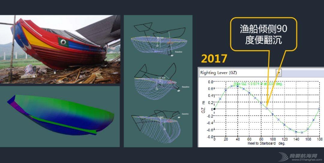 小帆笔记:中式帆船的古往今来(下)|非常航海课堂w18.jpg