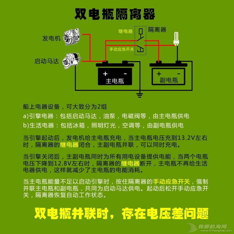电瓶隔离器-固定.jpg