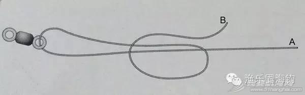 【渔乐学堂】矶钓的各种线结绑法(二)w2.jpg