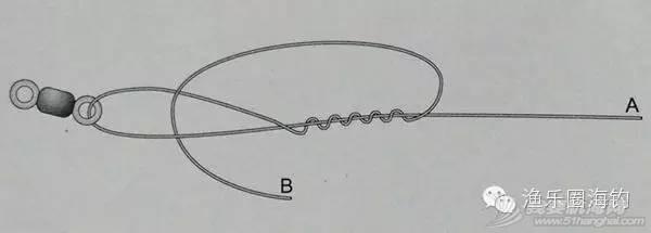 【渔乐学堂】矶钓的各种线结绑法(二)w8.jpg