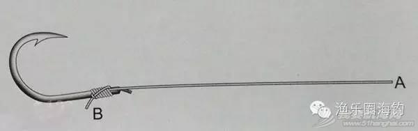 【渔乐学堂】矶钓的各种线结绑法(二)w18.jpg