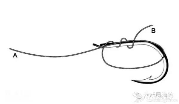 【渔乐学堂】矶钓的各种线结绑法(二)w20.jpg