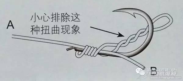 【渔乐学堂】矶钓的各种线结绑法(二)w26.jpg