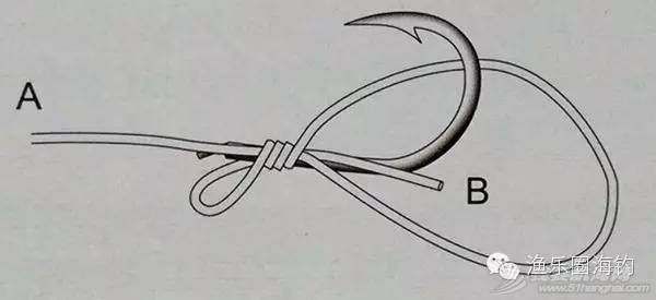 【渔乐学堂】矶钓的各种线结绑法(二)w25.jpg