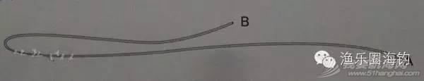 【渔乐学堂】矶钓的各种线结绑法(一)w5.jpg