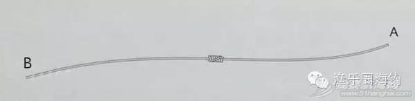 【渔乐学堂】矶钓的各种线结绑法(一)w8.jpg