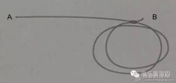 【渔乐学堂】矶钓的各种线结绑法(一)w13.jpg