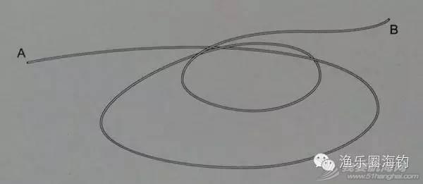 【渔乐学堂】矶钓的各种线结绑法(一)w9.jpg