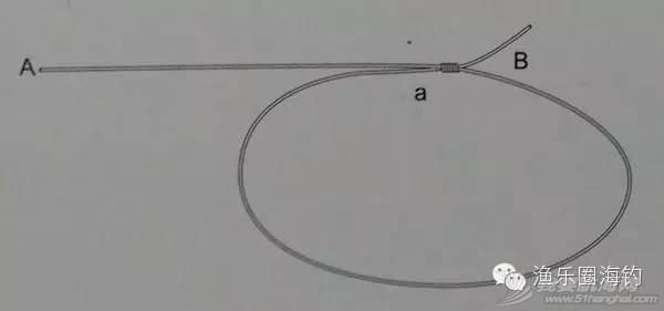 【渔乐学堂】矶钓的各种线结绑法(一)w12.jpg