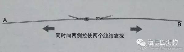 【渔乐学堂】矶钓的各种线结绑法(一)w27.jpg