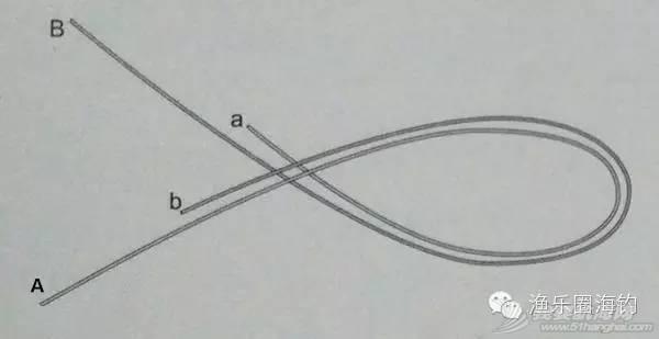 【渔乐学堂】矶钓的各种线结绑法(一)w29.jpg