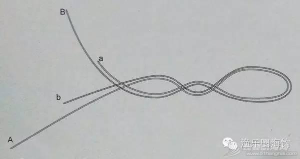 【渔乐学堂】矶钓的各种线结绑法(一)w30.jpg
