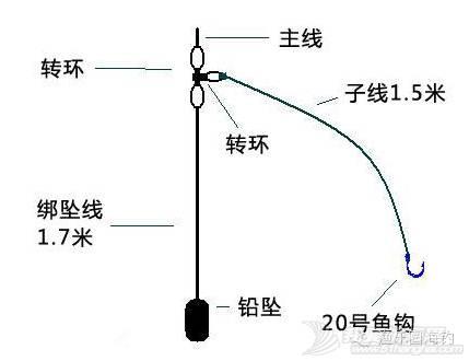 【渔乐学堂】海钓鲈鱼的技巧w3.jpg