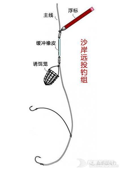 【渔乐学堂】海钓鲈鱼的技巧w9.jpg