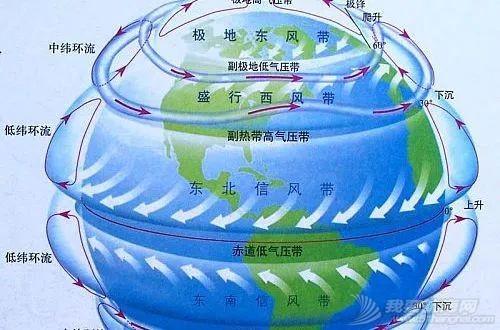 """【梦想号环球航海课堂】""""信风""""可不是送信的风w5.jpg"""