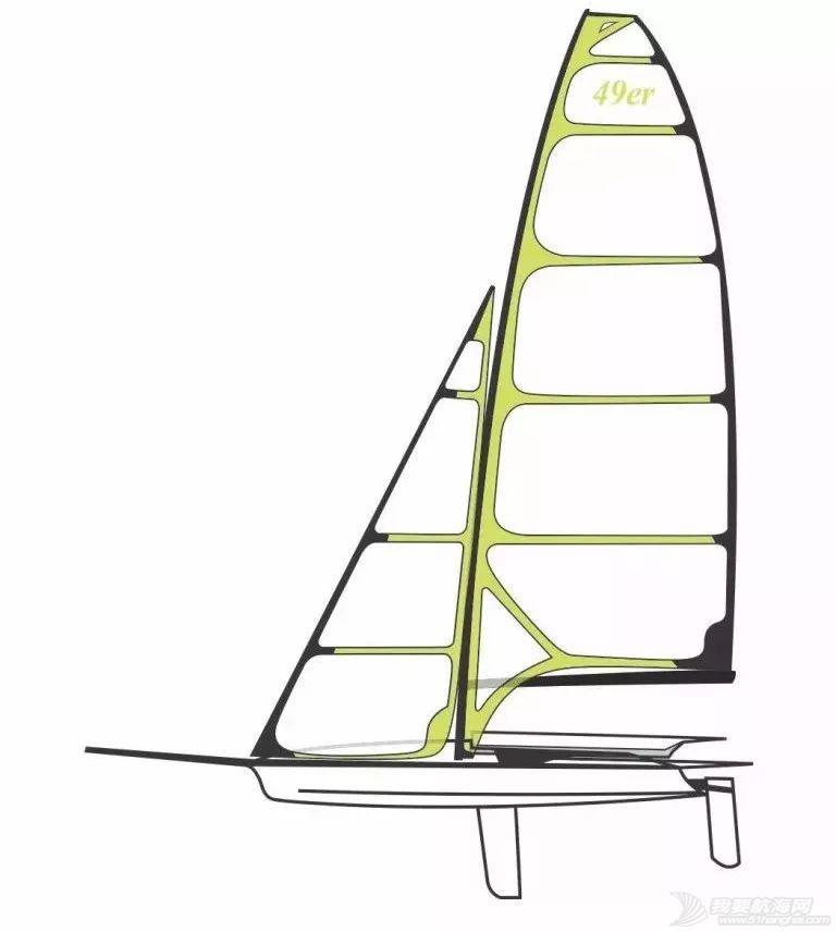 2020年帆船49erFX亚锦赛参赛名单出炉w10.jpg