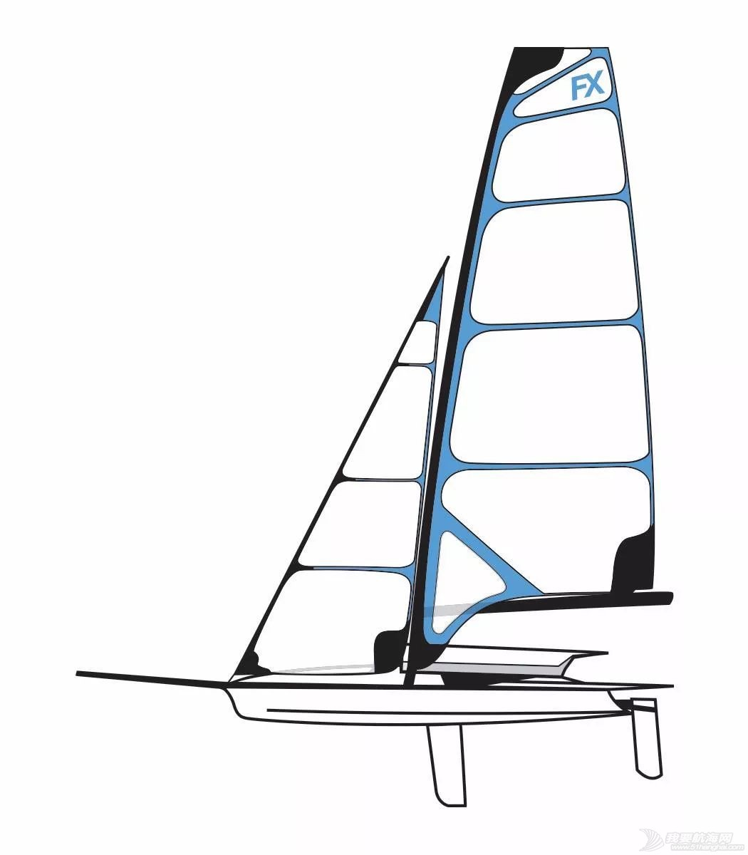 2020年帆船49erFX亚锦赛参赛名单出炉w11.jpg