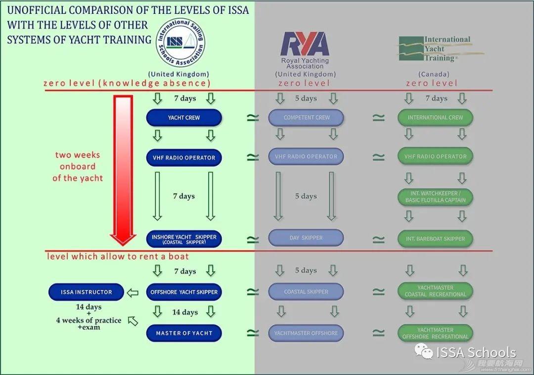 ISSA证书系统介绍w2.jpg