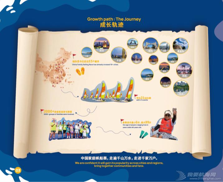 全民健身 活力中国 中国家庭帆船赛让帆船走进千家万户w7.jpg