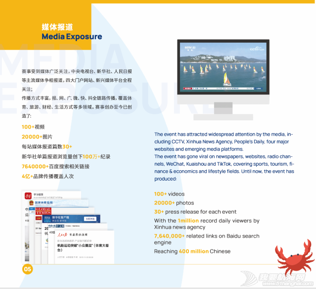 全民健身 活力中国 中国家庭帆船赛让帆船走进千家万户w9.jpg