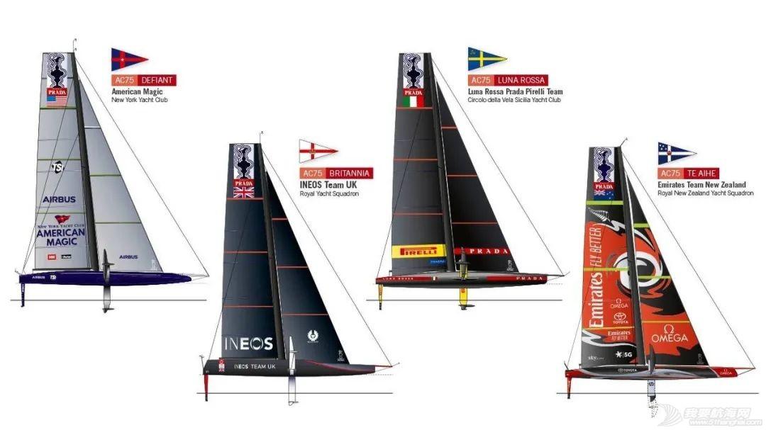来了!技术流: 美洲杯船队设计大佬们详解AC75船型w2.jpg