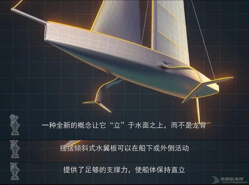 来了!技术流: 美洲杯船队设计大佬们详解AC75船型w3.jpg