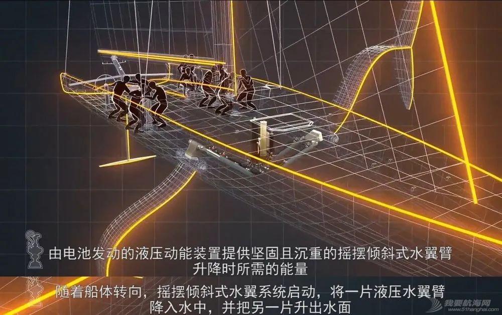 来了!技术流: 美洲杯船队设计大佬们详解AC75船型w4.jpg