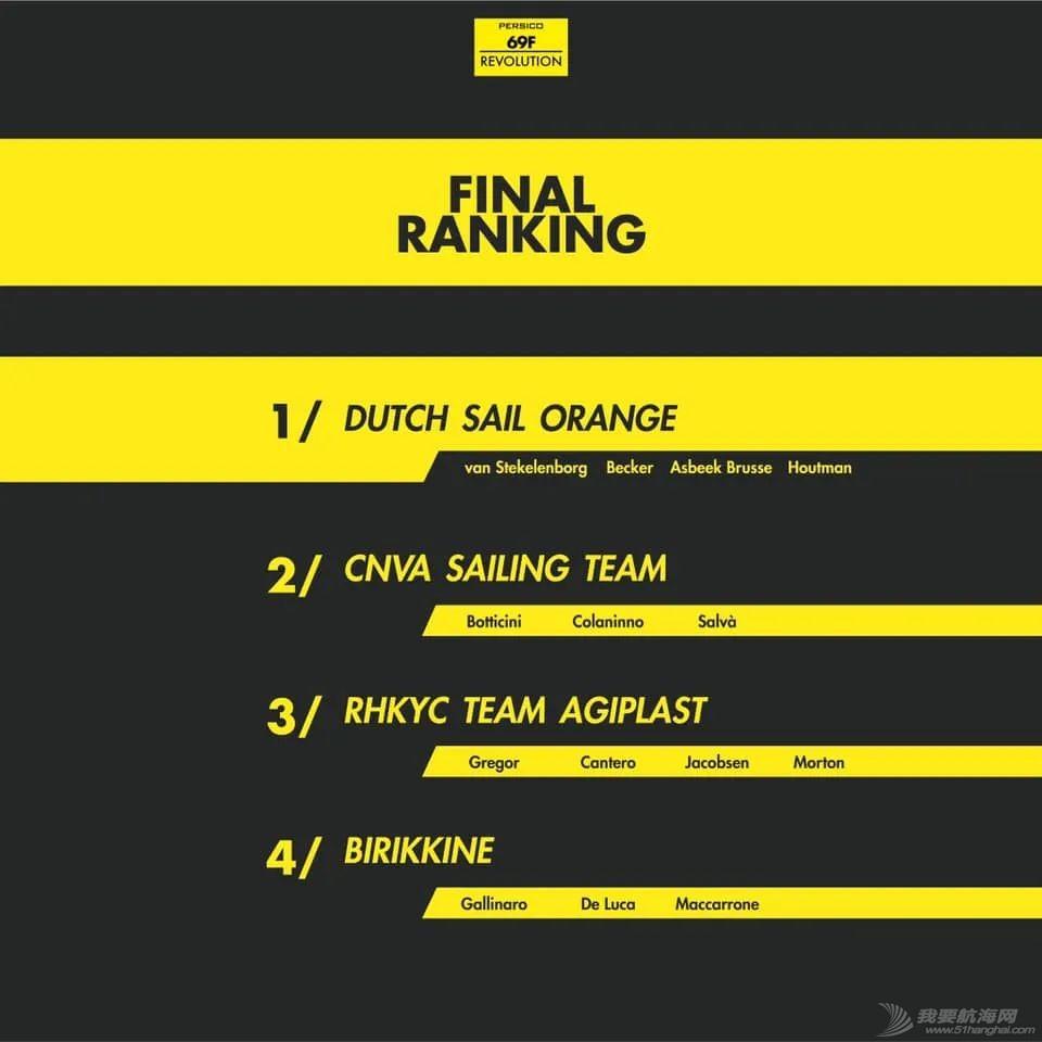 赛队 | 好劲哦! 中国香港队仅训练三天后便拿到名次w3.jpg