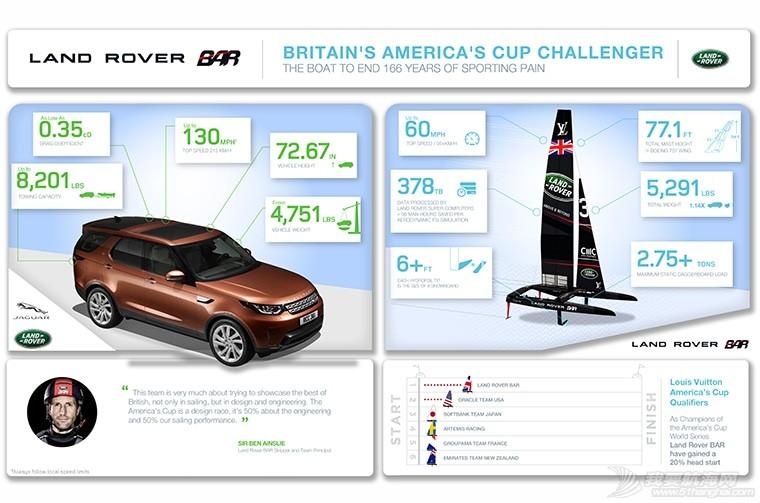 Land-Rover-BAR-Christen-americas-Cup-2017_Screen-US-EDITS_760x503_293-351422_760x503.jpg