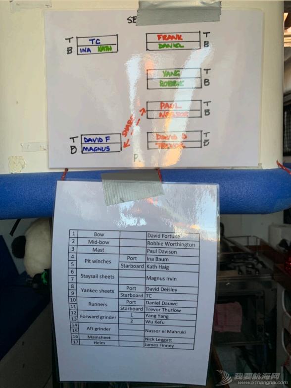 克利伯环球帆船赛珠海号赛程五船员日志(二)w12.jpg