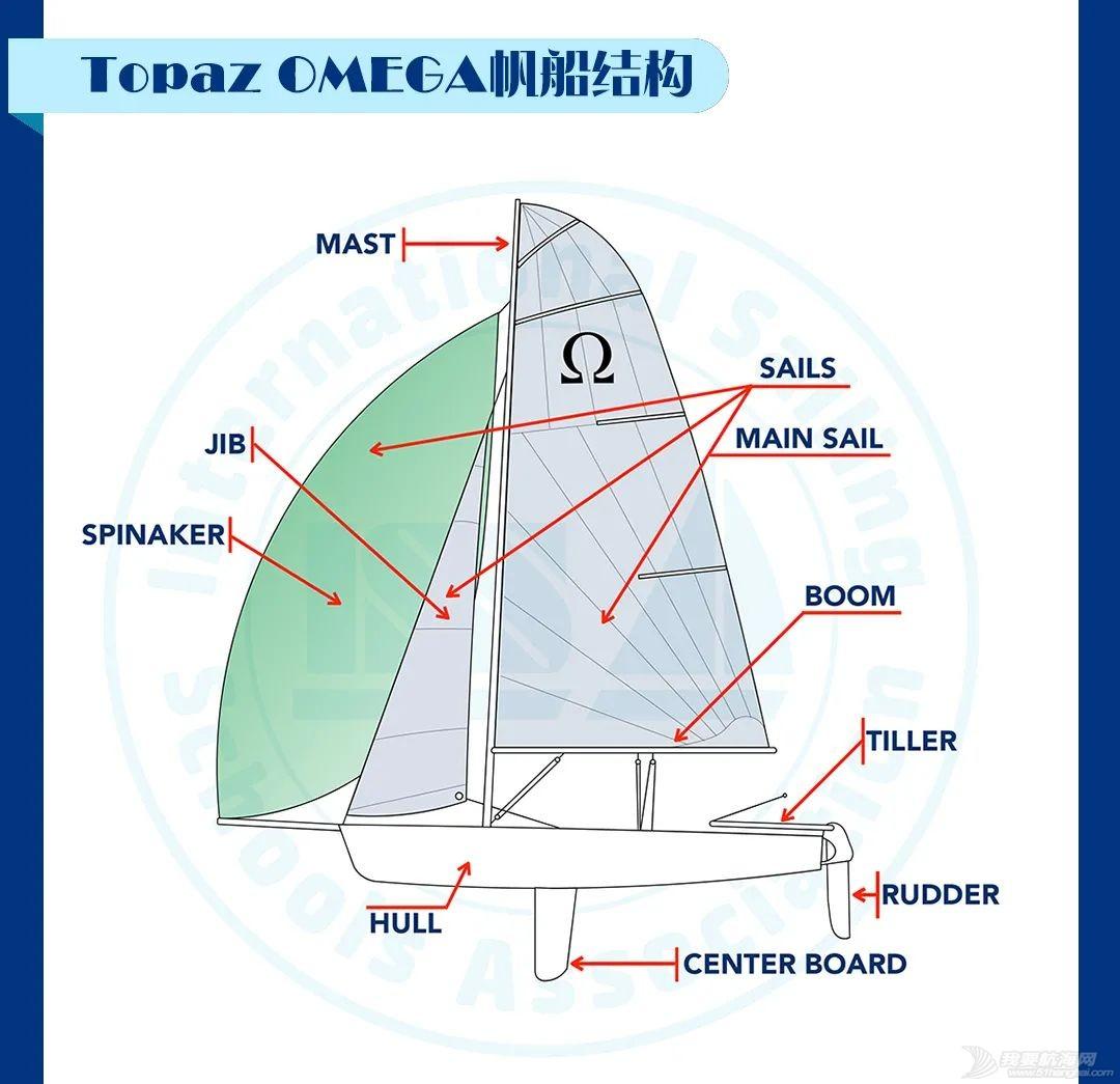 【ISSA小帆船课程】学员招募2021w10.jpg