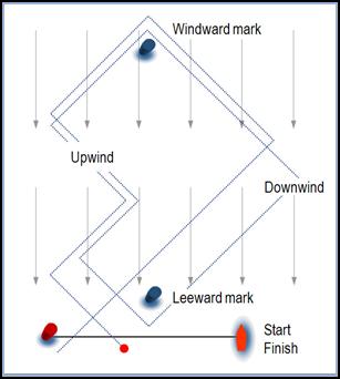 对抗赛的基本知识w15.jpg