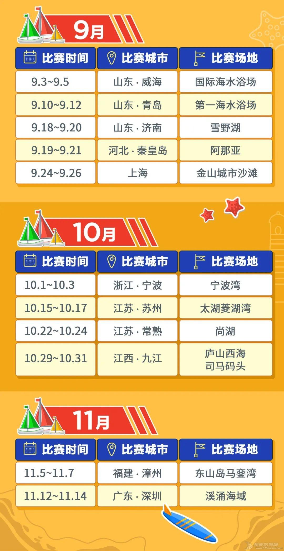 18座城市22站比赛 2021中国家庭帆船赛赛历公布w2.jpg