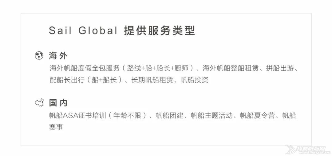 SAIL GLOBAL深圳亲子帆船课:扬帆逐梦,陪伴成长w24.jpg