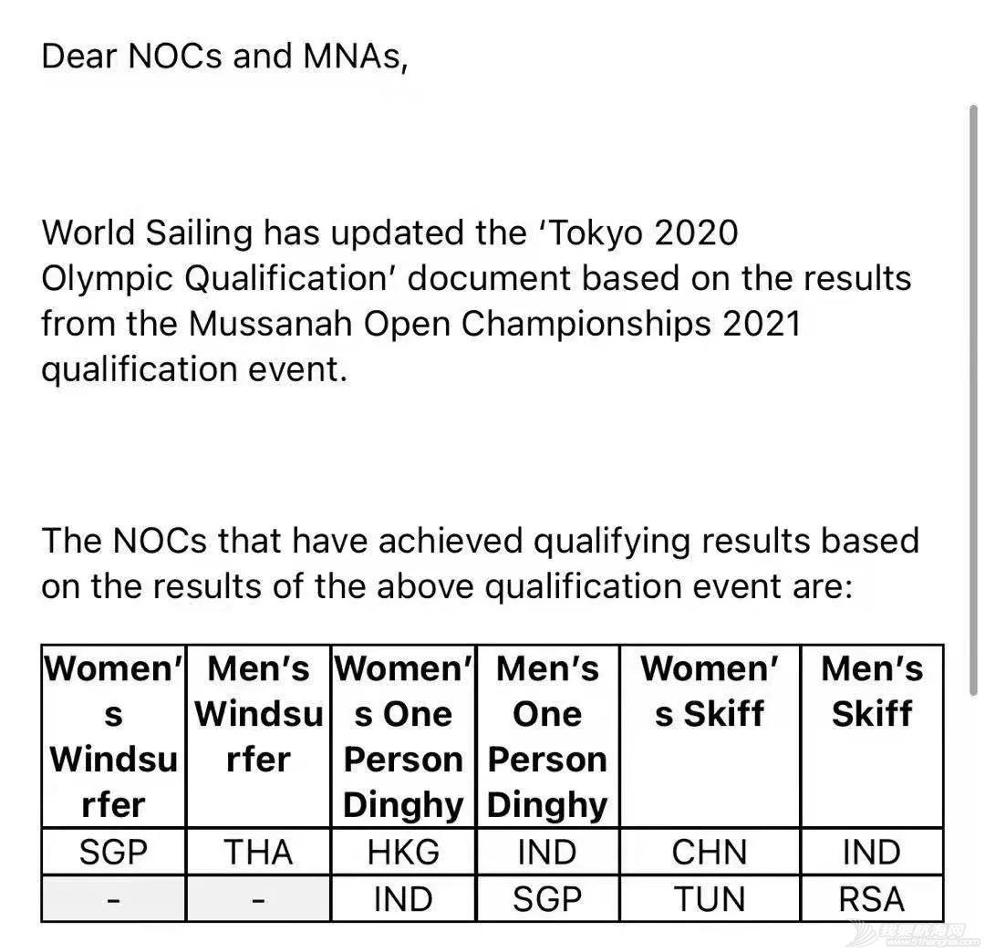 中国帆船帆板队取得第八个东京奥运帆船项目参赛资格 陈莎莎/金晔夺得女子49erFX级东京奥运入场券w2.jpg