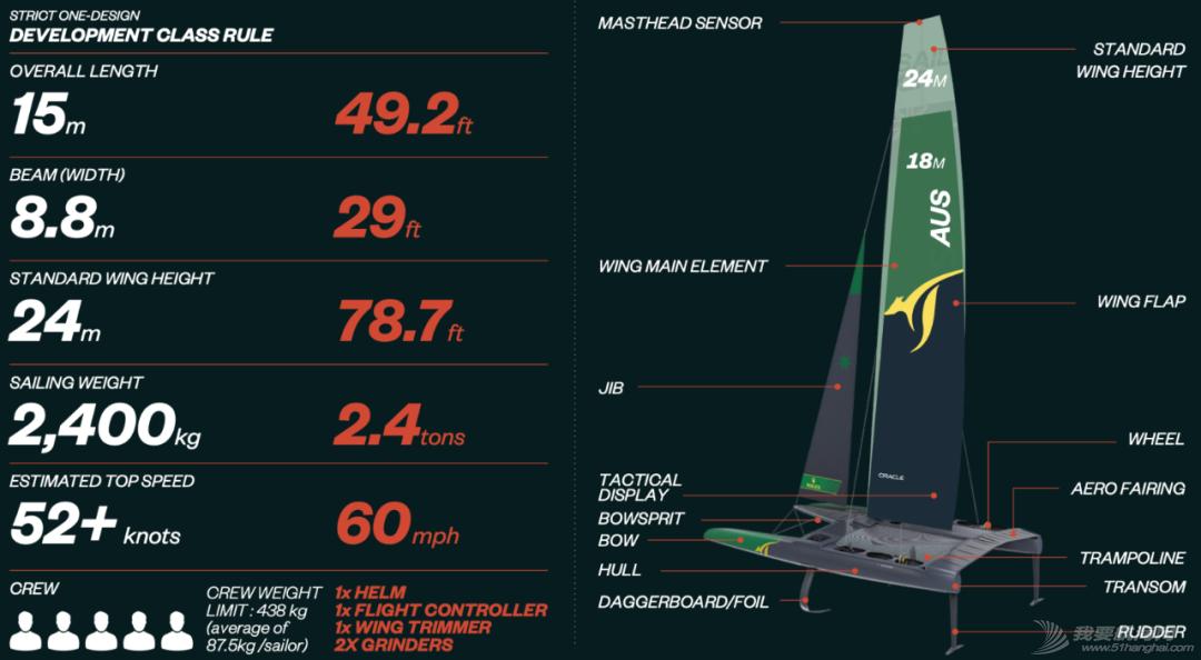 SailGP百慕大站开赛在即,更高的速度带来更多的激情!w9.jpg