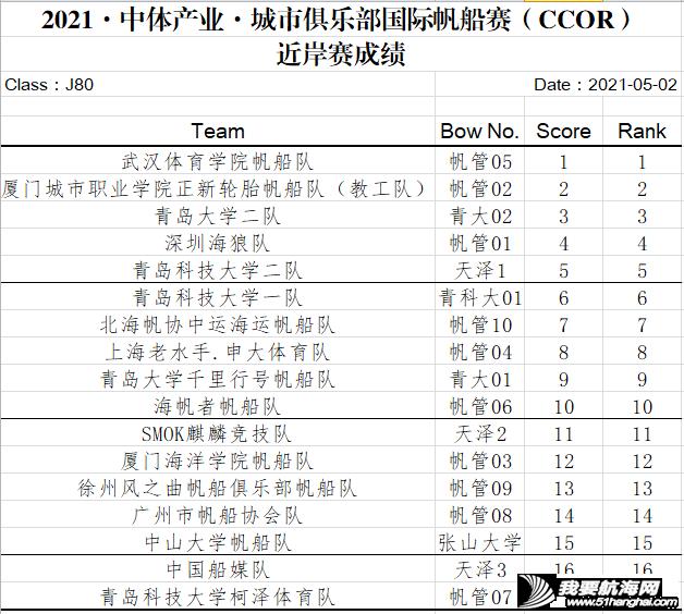 CCOR赛程过半,比赛强度再升级!w15.jpg