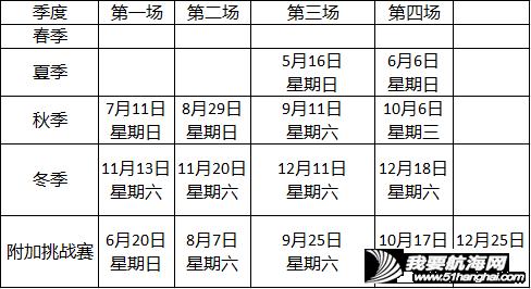 赛事日历 | 2021国内帆船赛参赛指南(持续更新)w6.jpg