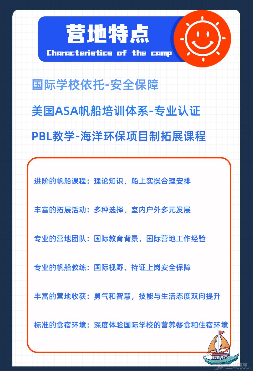 【又玩又学习,又练又比赛】2021威海帆船训练游学营w7.jpg