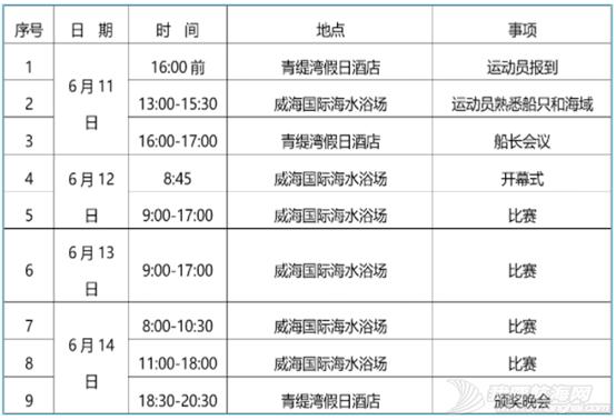 帆船为媒 玩转威海 2021中国威海HOBIE帆船公开赛暨中国家帆赛威海站比赛等你来赛w7.jpg