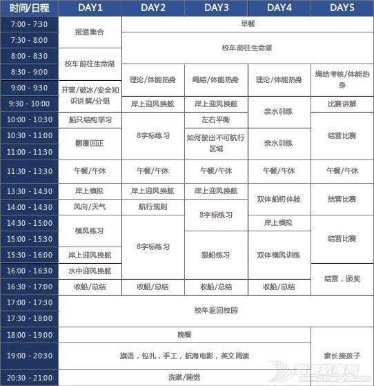 2021帆船夏令营之华北篇 中帆协小帆船认证培训中心营业啦①w9.jpg