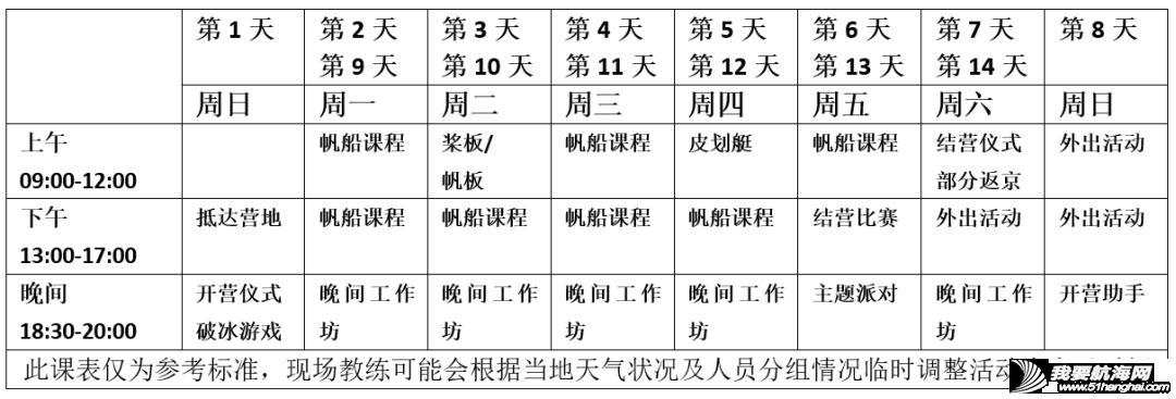 2021帆船夏令营之华北篇 中帆协小帆船认证培训中心营业啦①w11.jpg
