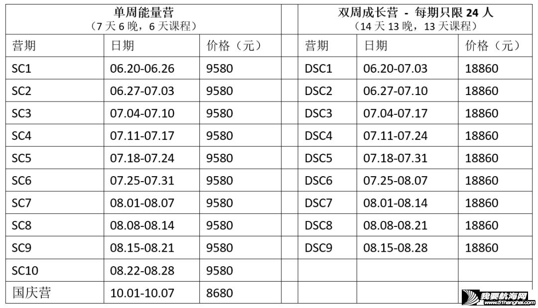 2021帆船夏令营之华北篇 中帆协小帆船认证培训中心营业啦①w14.jpg